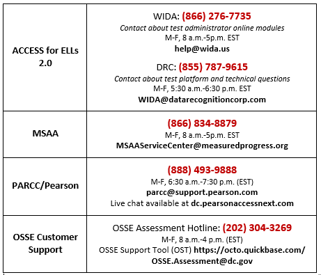 A Printable Version Of The Customer Support Information Below Is Available  Here.