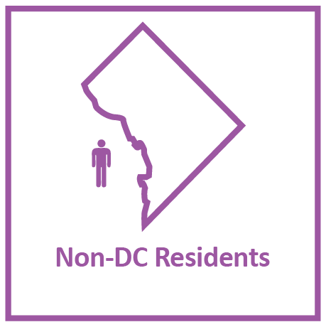 Non-DC Residents
