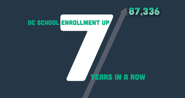 Public School Enrollment