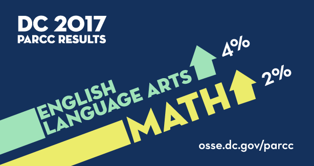 2017 DC PARCC Results Now Available