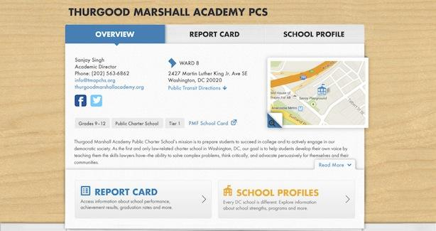School Profile - Overview